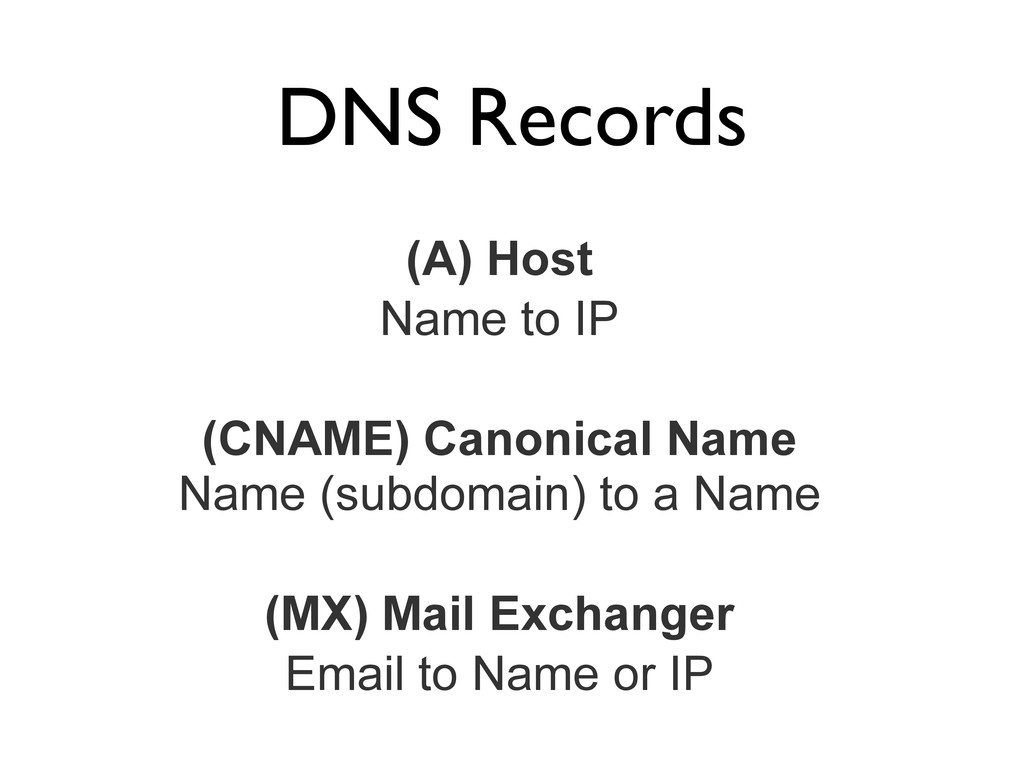 DNS Records (A) Host Name to IP (CNAME) Canonic...