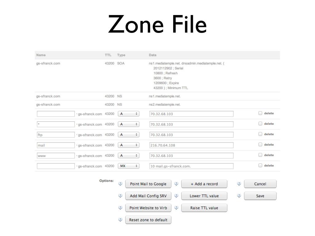 Zone File