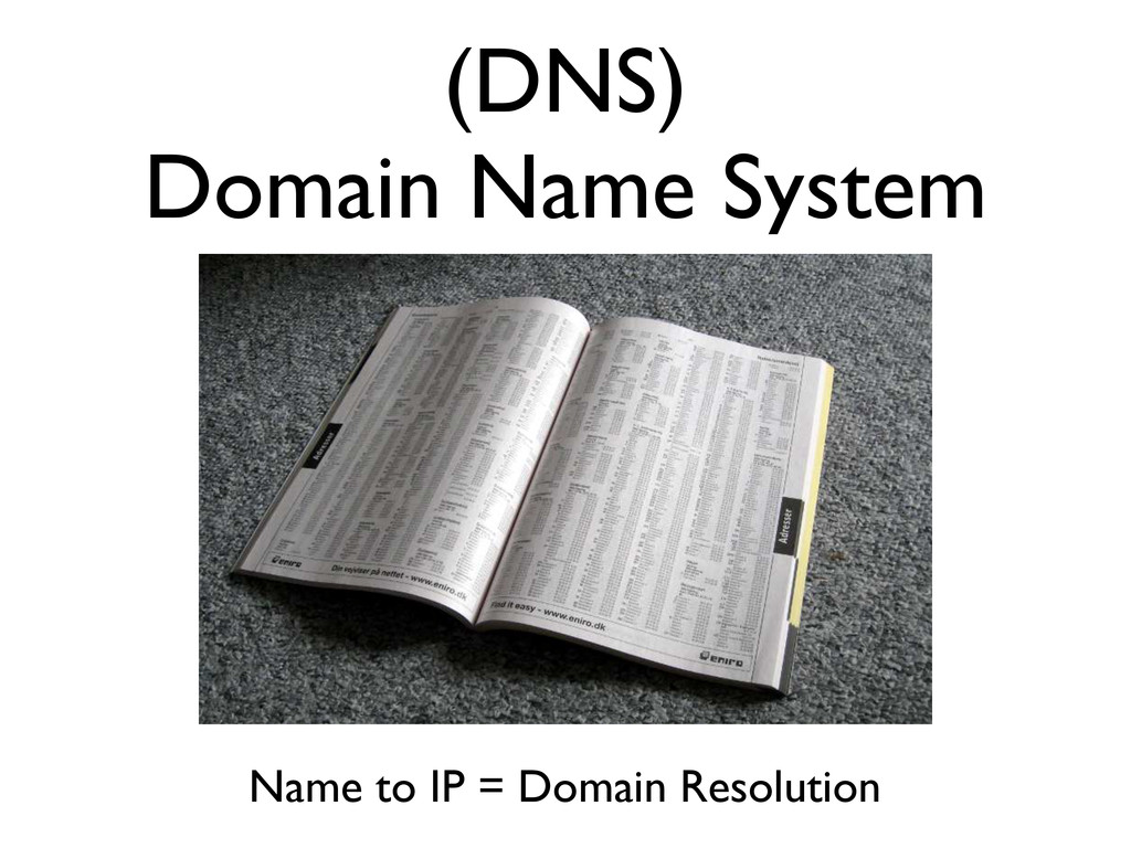 (DNS) Domain Name System Name to IP = Domain Re...