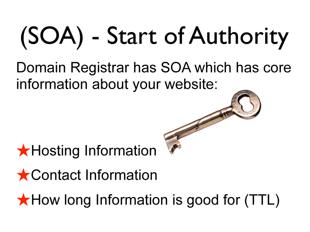 (SOA) - Start of Authority Domain Registrar has...