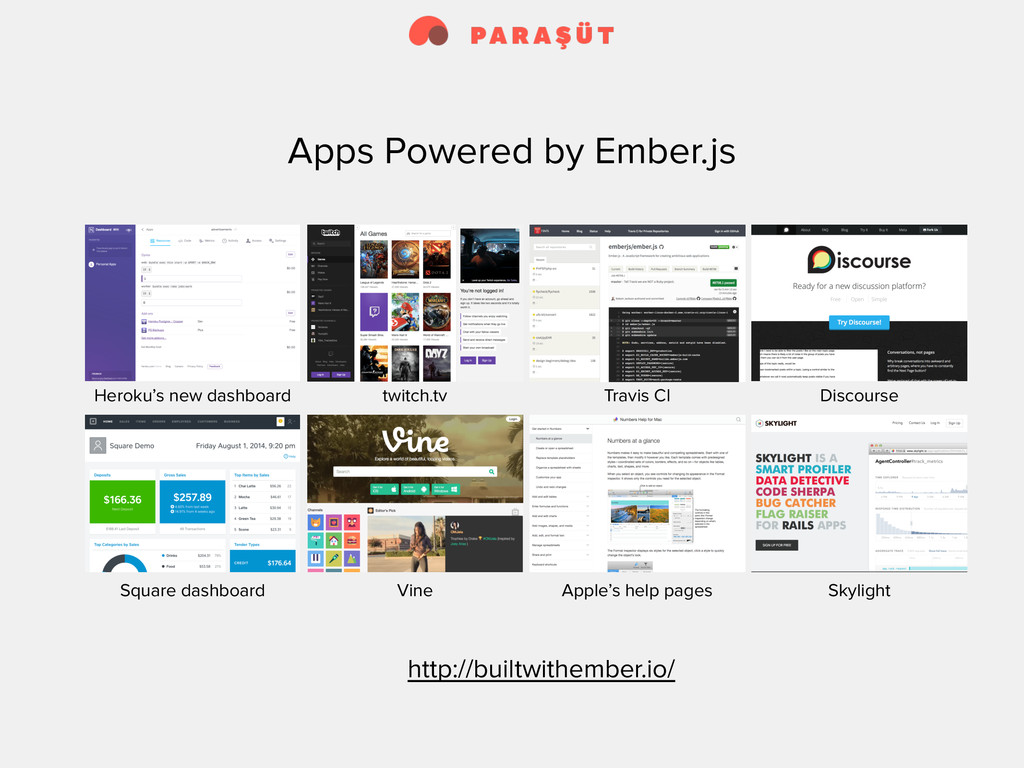 Apps Powered by Ember.js http://builtwithember....