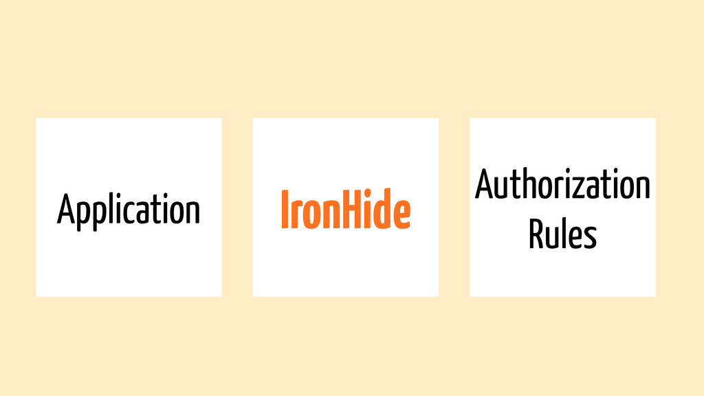 Application Authorization Rules IronHide