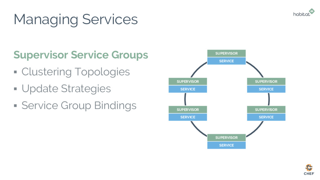 Managing Services Supervisor Service Groups ▪ C...