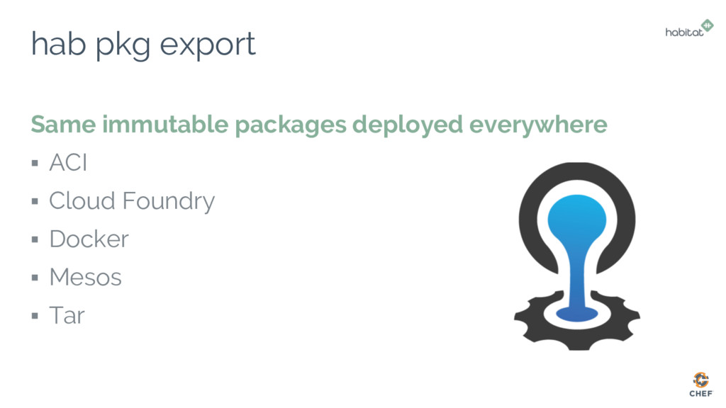 hab pkg export Same immutable packages deployed...