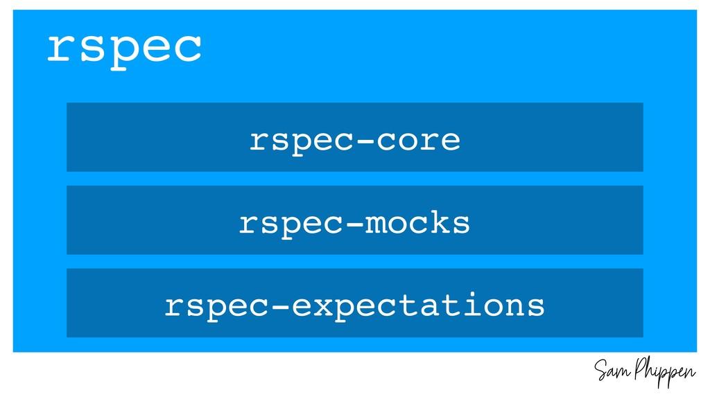 Sam Phippen rspec rspec-core rspec-mocks rspec-...