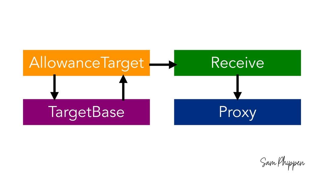 Sam Phippen AllowanceTarget TargetBase Receive ...