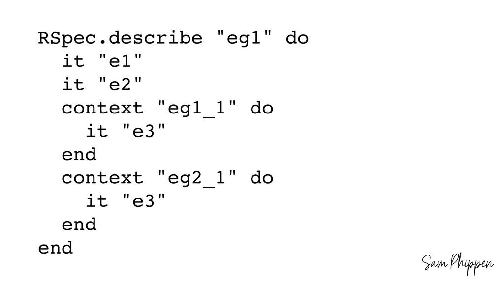 "Sam Phippen RSpec.describe ""eg1"" do it ""e1"" it ..."