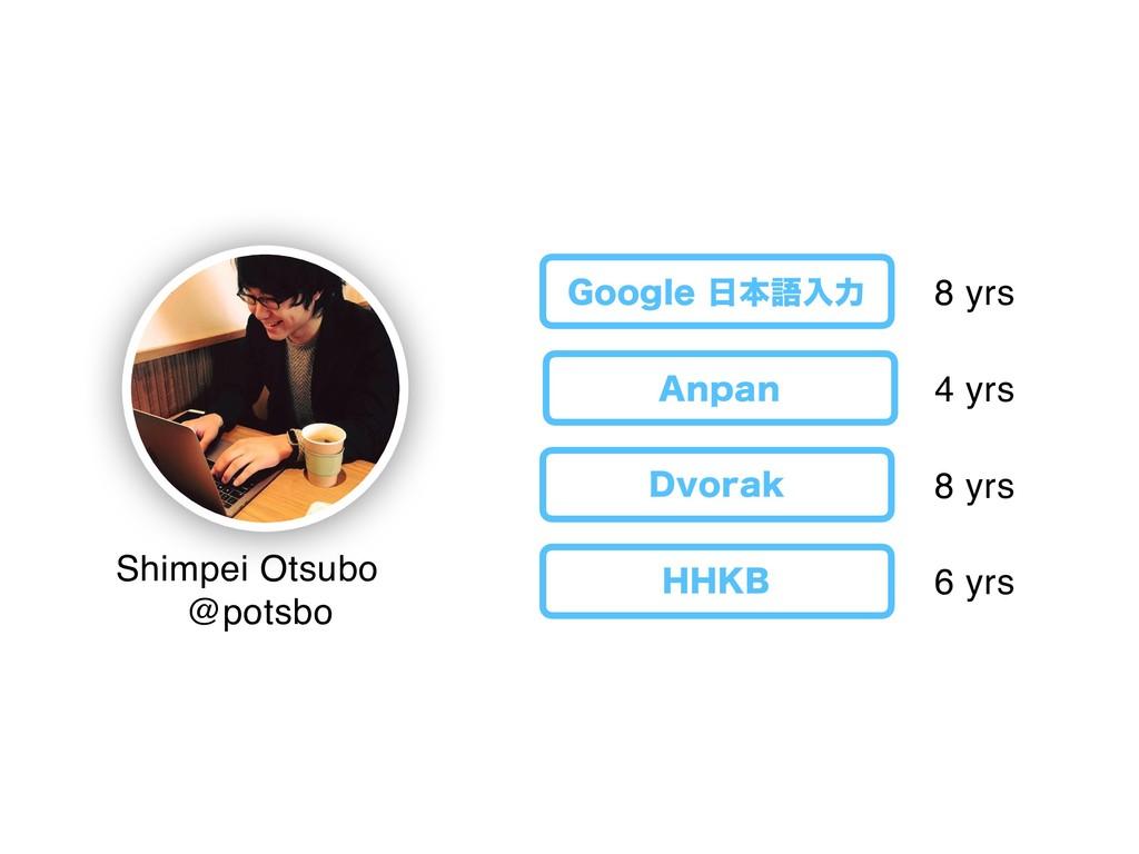 Shimpei Otsubo 6 yrs 8 yrs 4 yrs 8 yrs (PPHMF...