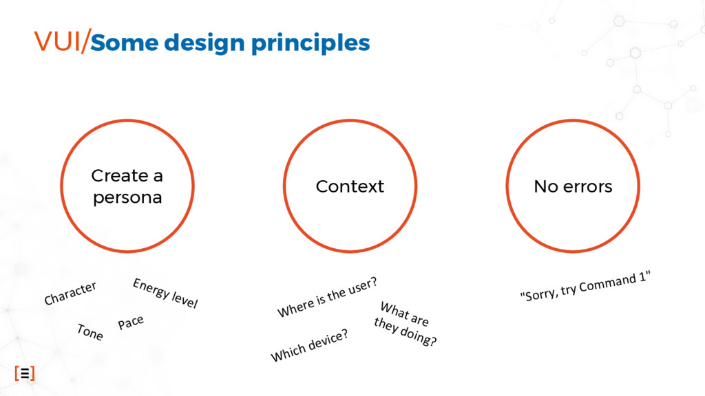 VUI/Some design principles Create a persona Con...