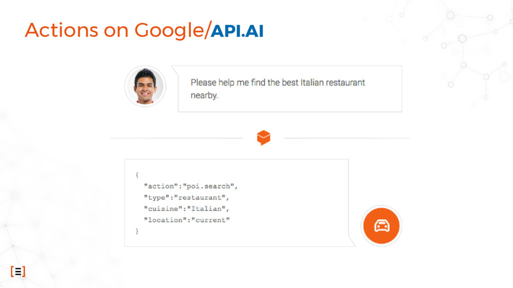 Actions on Google/API.AI