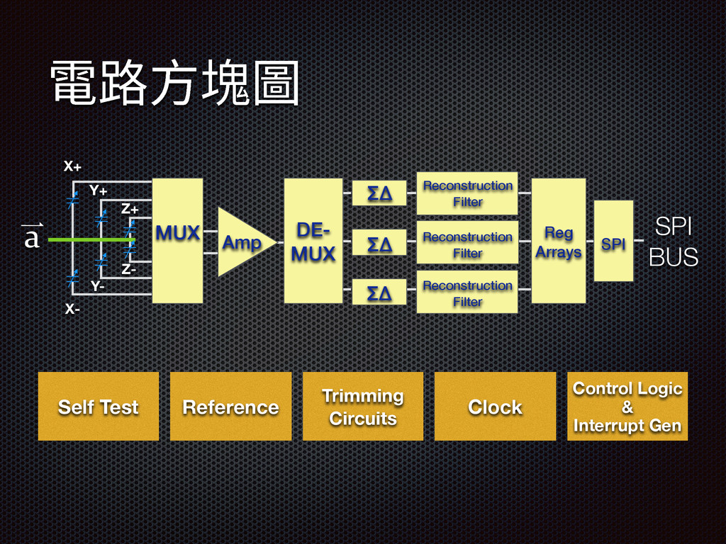 ꨶ騟倰㝆㕮 Self Test Reference Trimming Circuits Clo...