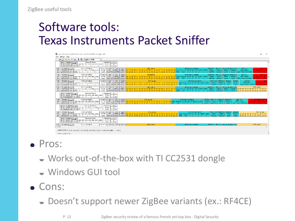 Software tools: Texas Instruments Packet Sniffe...