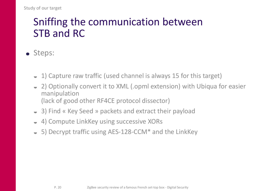 Sniffing the communication between STB and RC S...