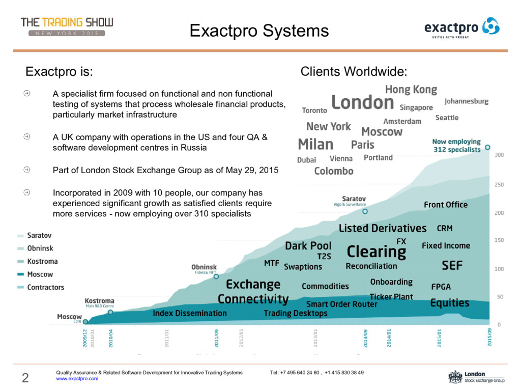 Exactpro Systems Exactpro is: Clients Worldwide...