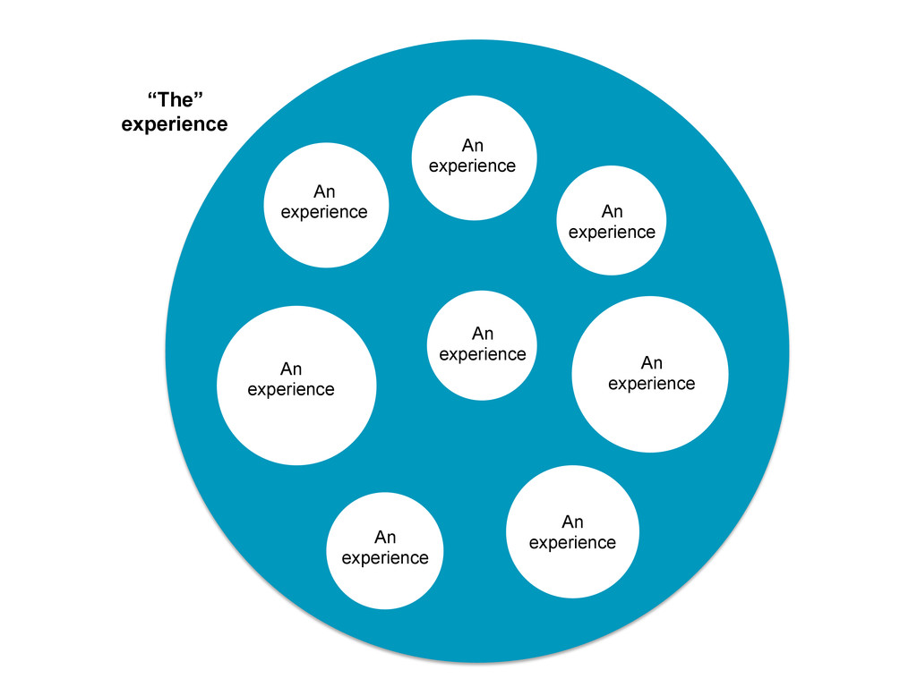 """The"" experience An experience An experience An..."
