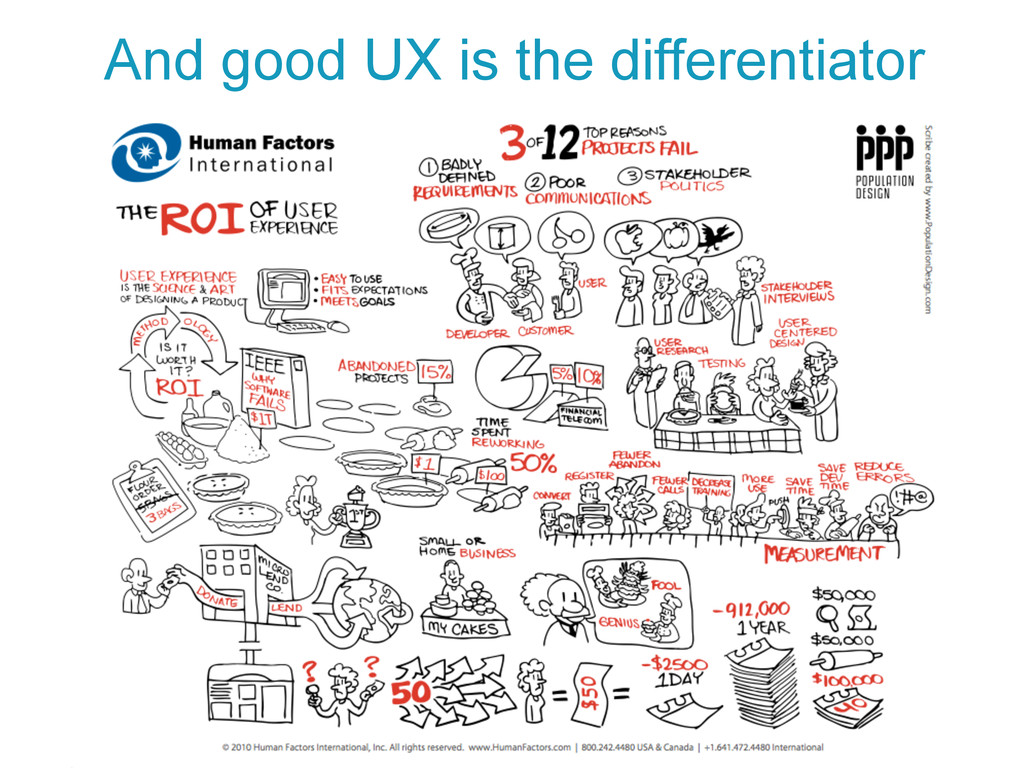 And good UX is the differentiator