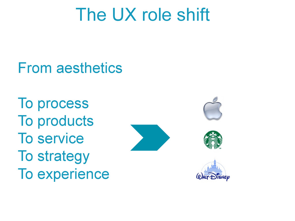 The UX role shift From aesthetics To process To...
