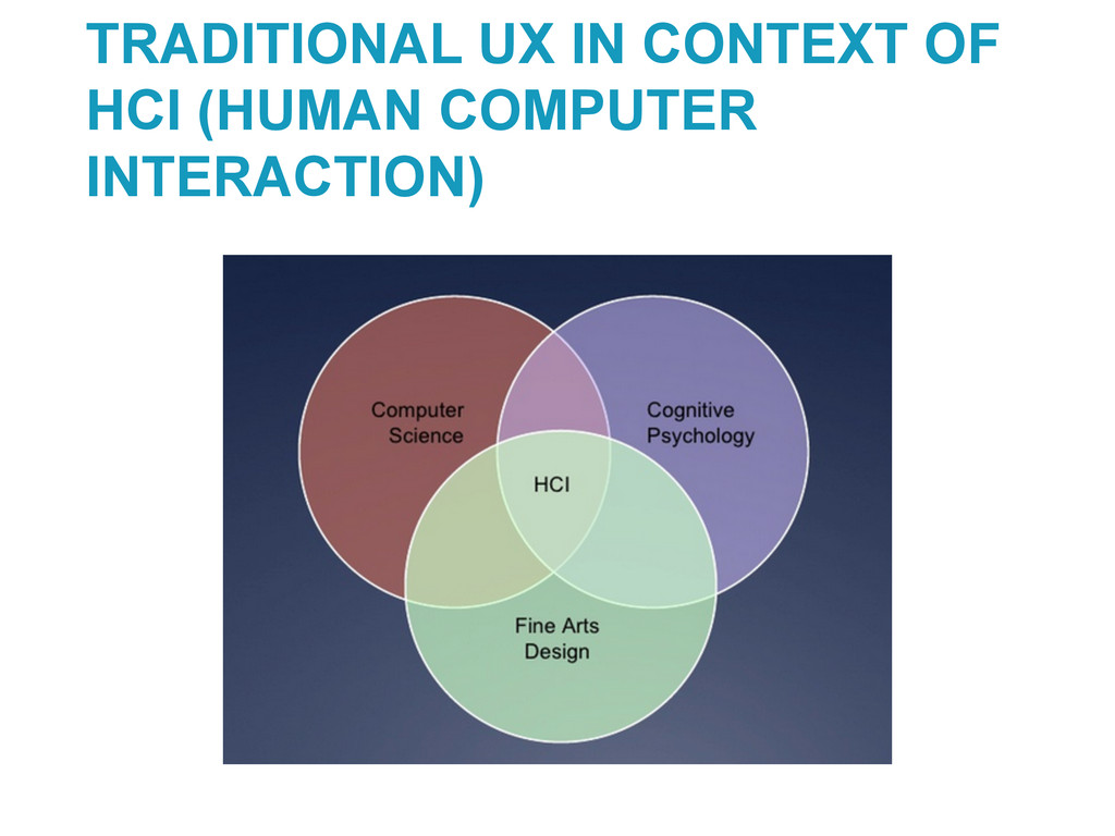 TRADITIONAL UX IN CONTEXT OF HCI (HUMAN COMPUTE...