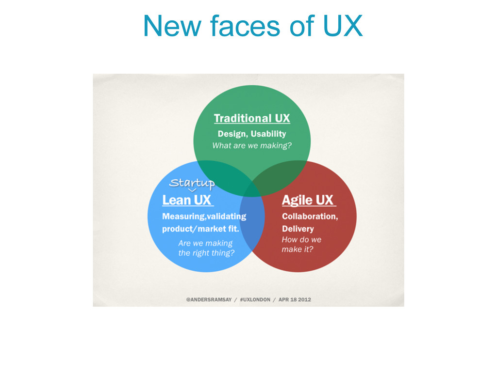 New faces of UX