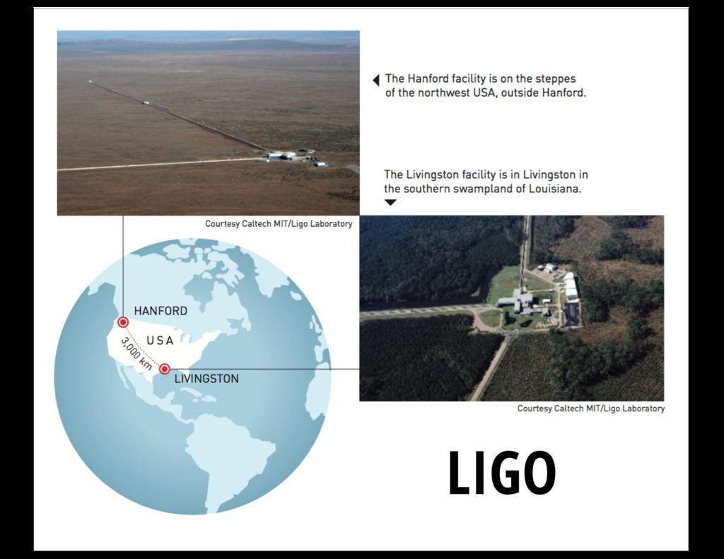 V = 13.3 mag LIGO