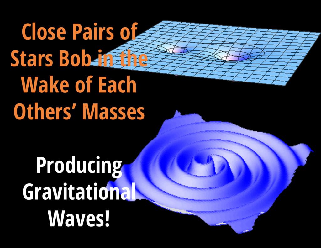 V = 13.3 mag Close Pairs of Stars Bob in the Wa...