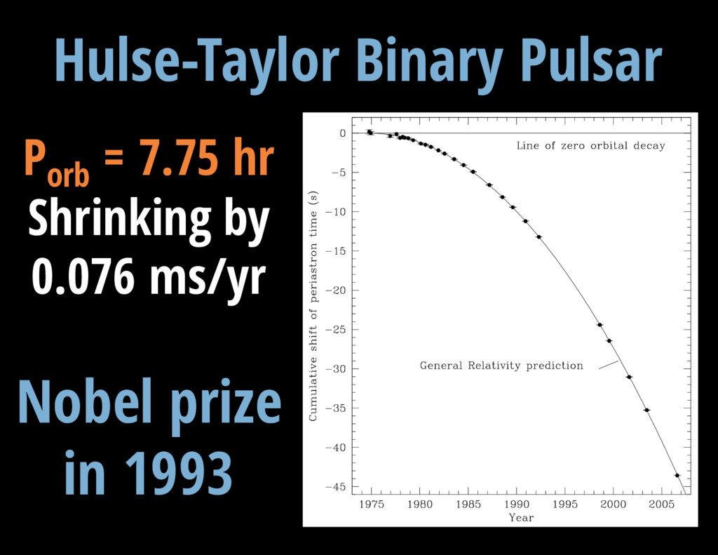 V = 13.3 mag Hulse-Taylor Binary Pulsar – 14 – ...