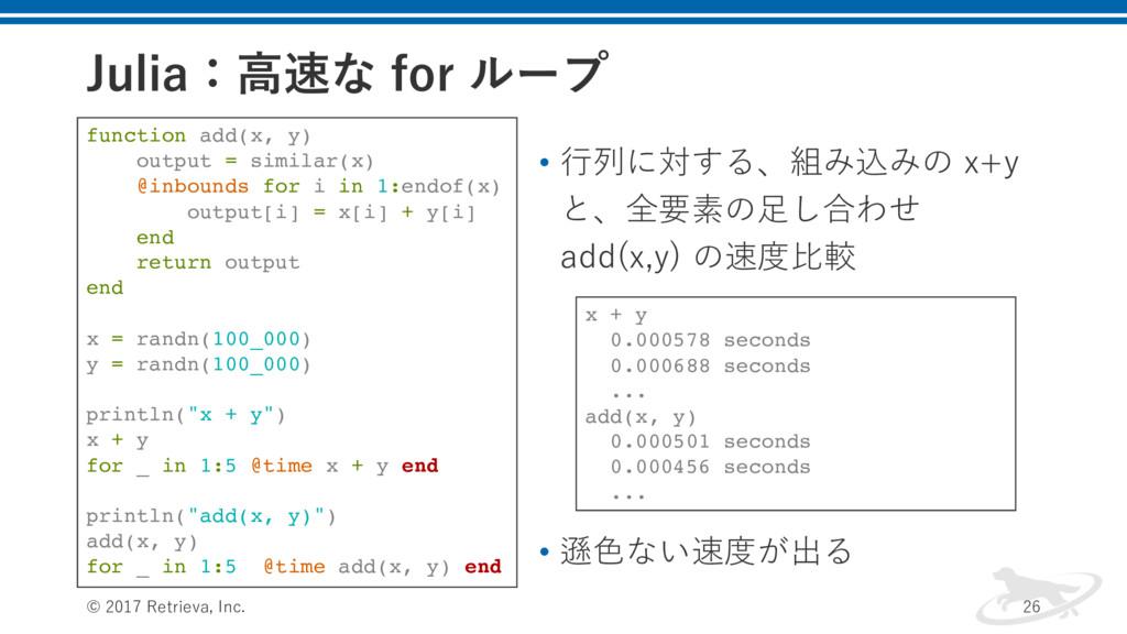 +VMJBɿߴͳ GPSϧʔϓ • ⾏列に対する、組み込みの x+y と、全要素の⾜し合わ...