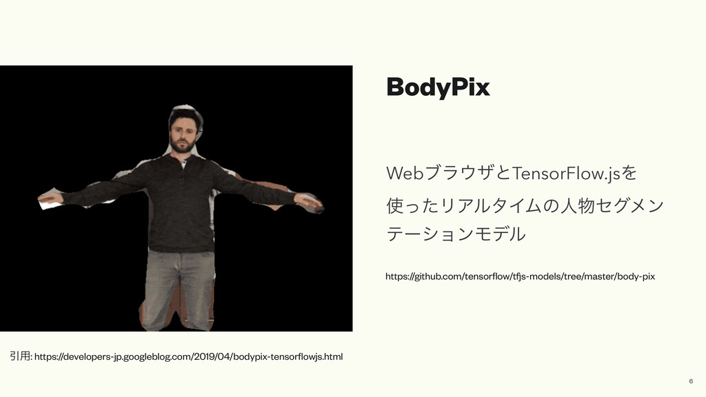 BodyPix WebϒϥβͱTensorFlow.jsΛ ͬͨϦΞϧλΠϜͷਓηάϝϯ...