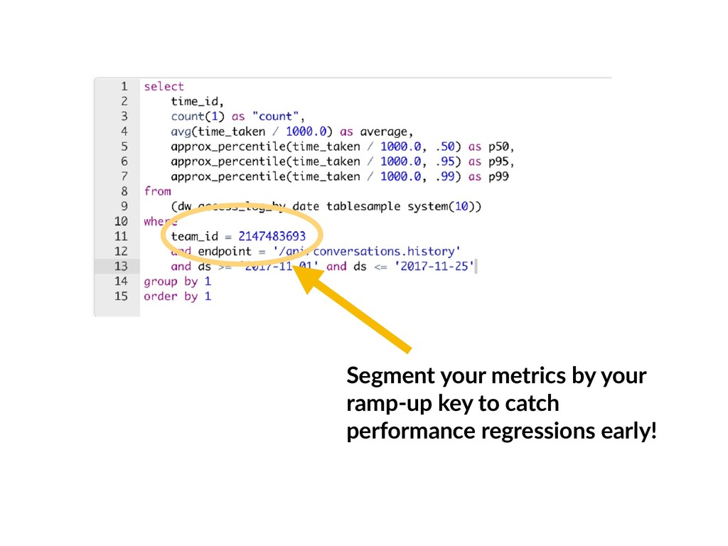 Segment your metrics by your ramp-up key to cat...