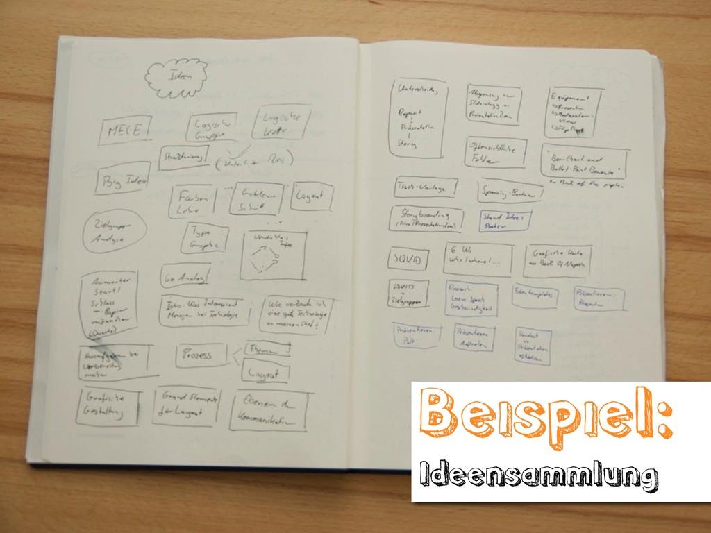 Beispiel: Ideensammlung