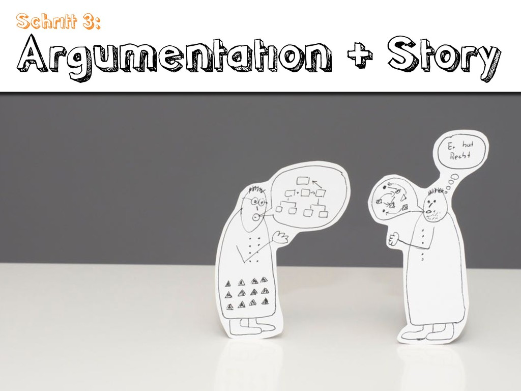 Schritt 3: Argumentation + Story
