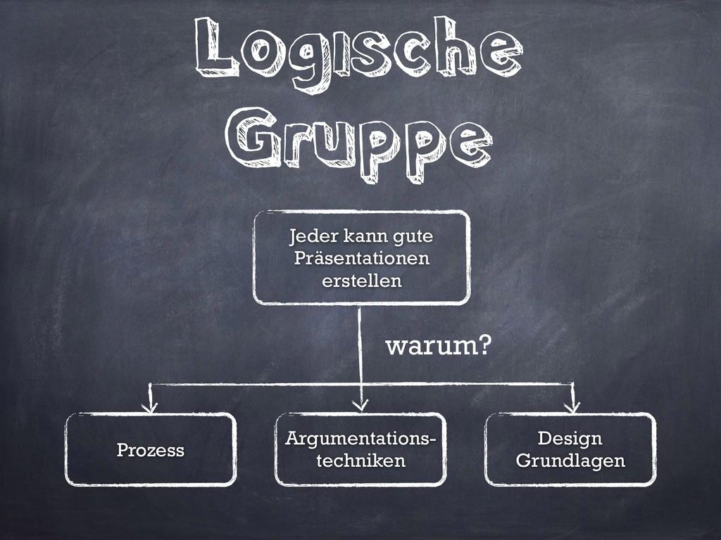 Logische Gruppe Jeder kann gute Präsentationen ...