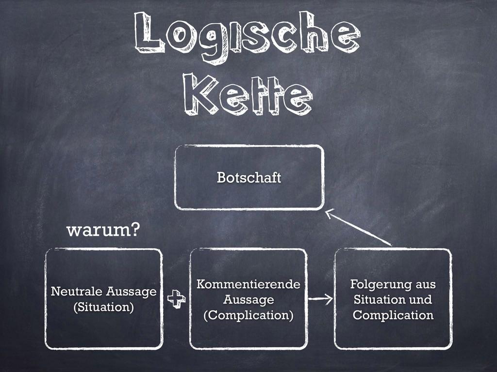 Logische Kette Botschaft Neutrale Aussage (Situ...
