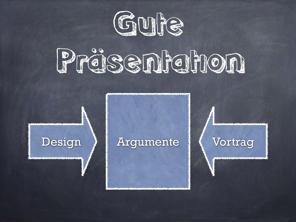 Gute Präsentation Argumente Design Vortrag