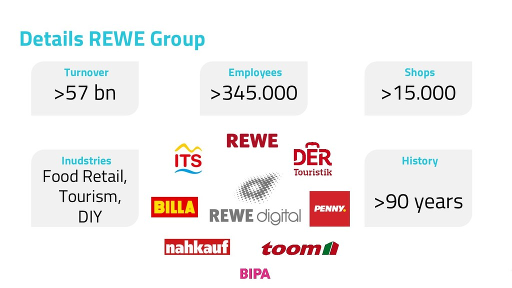 3 Details REWE Group Turnover >57 bn History >9...
