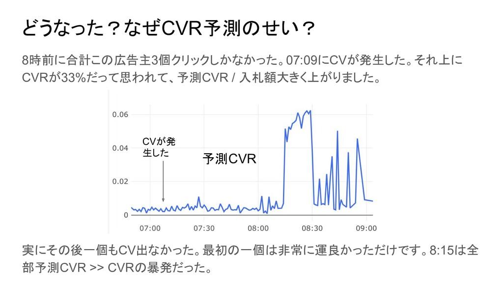 どうなった?なぜCVR予測のせい? 8時前に合計この広告主3個クリックしかなかった。07:09...