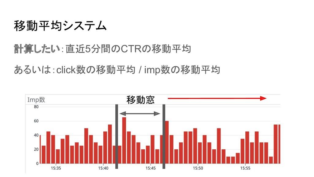 移動平均システム 計算したい:直近5分間のCTRの移動平均 あるいは:click数の移動平均 ...