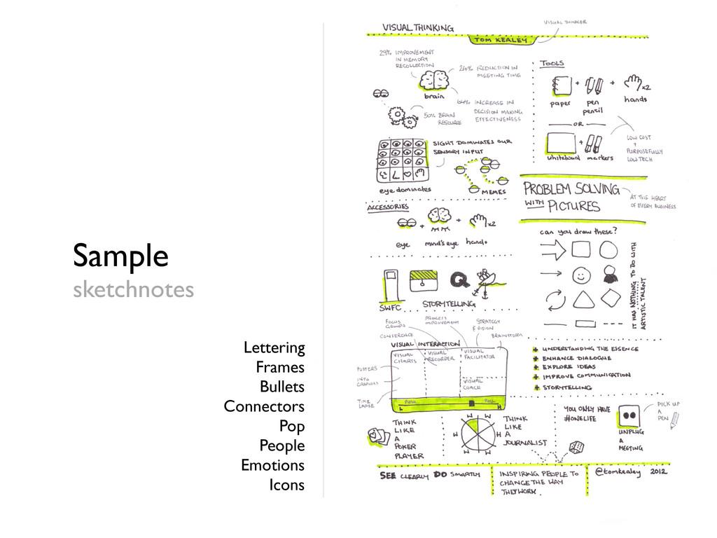 Sample sketchnotes Lettering Frames Bullets Con...