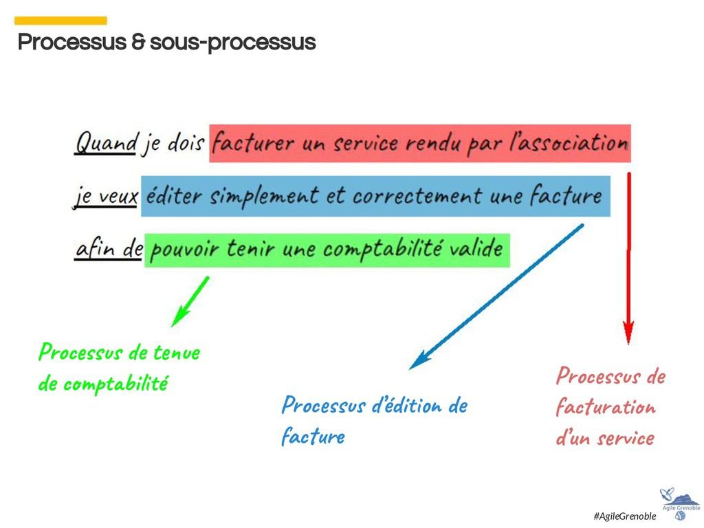 Processus & sous-processus Pro s e t e de p il ...
