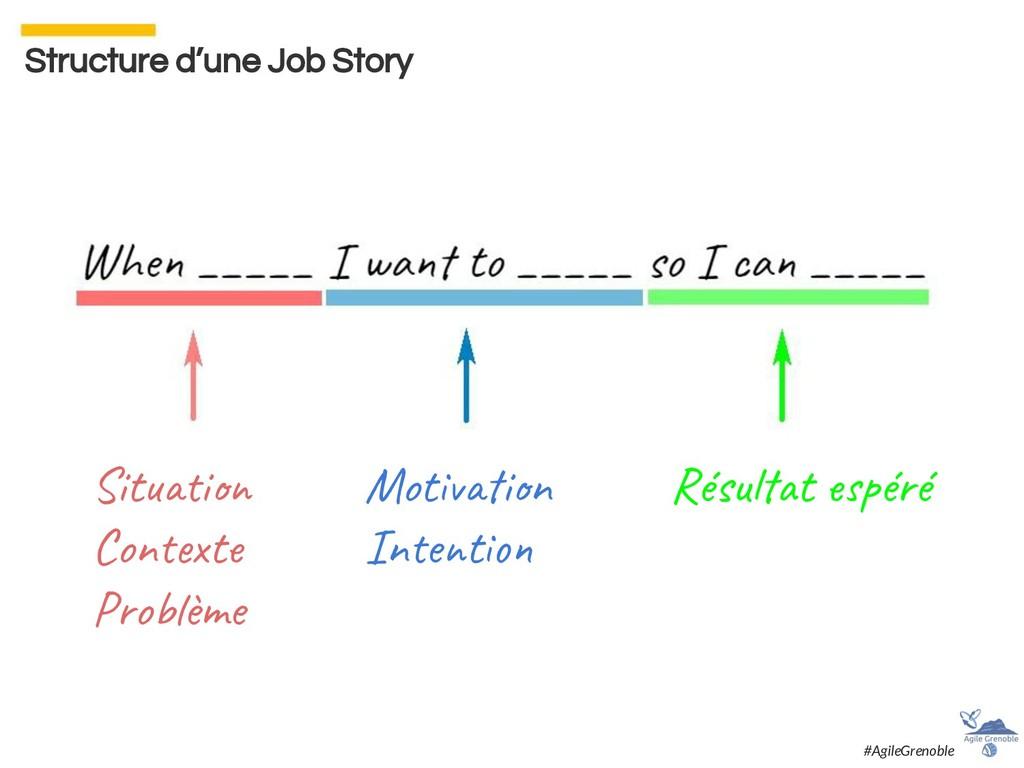 Structure d'une Job Story Sit i Con t Pro ème M...