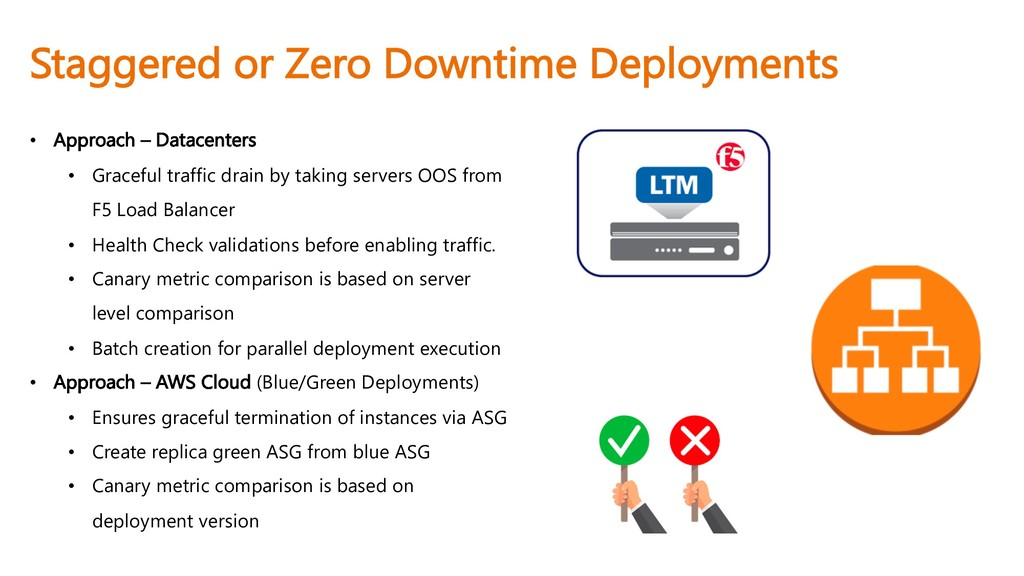 Staggered or Zero Downtime Deployments • Approa...