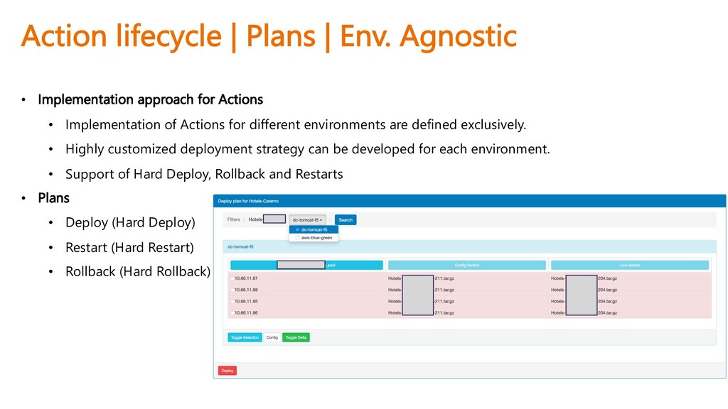 Action lifecycle | Plans | Env. Agnostic • Impl...