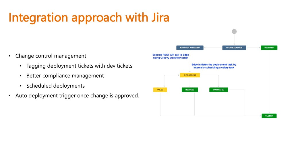 Integration approach with Jira • Change control...