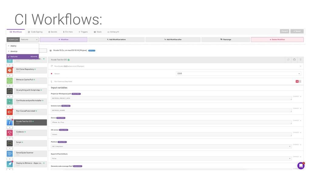 CI Workflows: