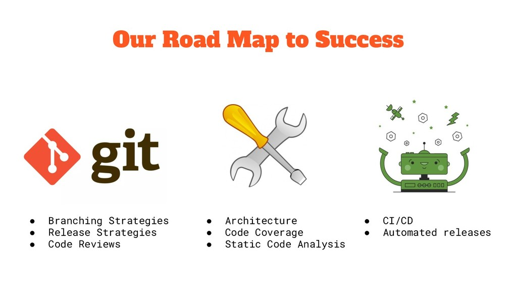Our Road Map to Success ● Branching Strategies ...