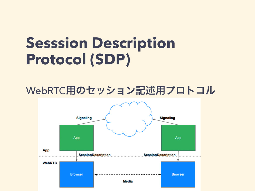 Sesssion Description Protocol (SDP) WebRTC༻ͷηογ...