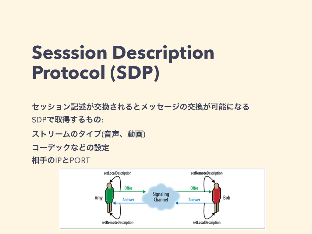 Sesssion Description Protocol (SDP) ηογϣϯهड़͕ަ׵͞...