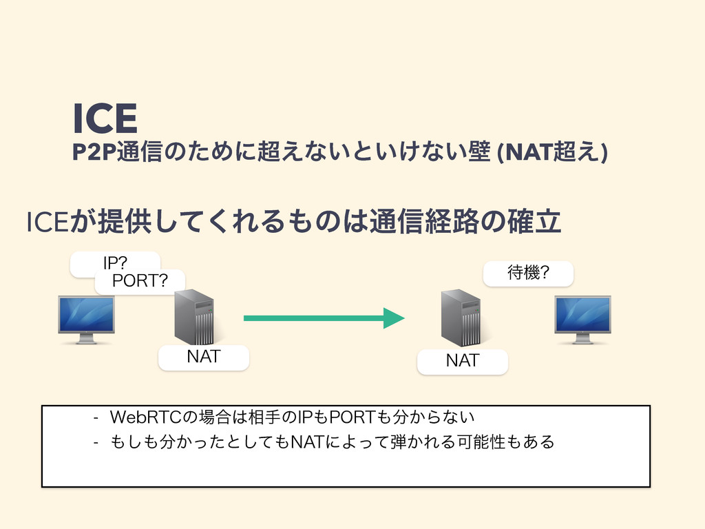 ICE P2P௨৴ͷͨΊʹ͑ͳ͍ͱ͍͚ͳ͍น (NAT͑) ICE͕ఏڙͯ͘͠ΕΔͷ௨...