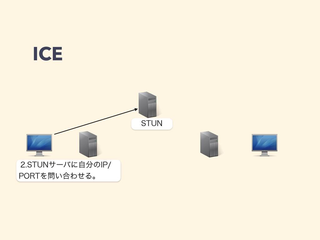 ICE 456/αʔόʹࣗͷ*1 1035Λ͍߹ΘͤΔɻ 456/