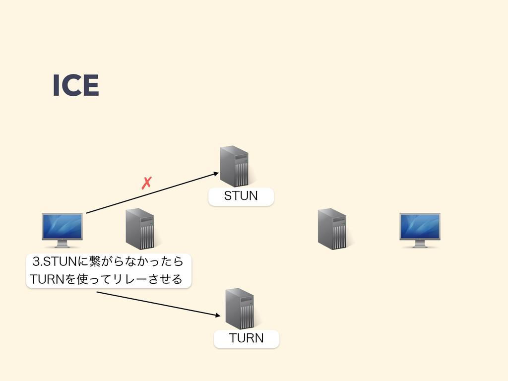 ICE 456/ʹܨ͕Βͳ͔ͬͨΒ 563/ΛͬͯϦϨʔͤ͞Δ 456/ ✗ 563/